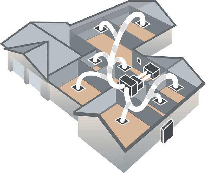 Residential Centrail HVAC plan