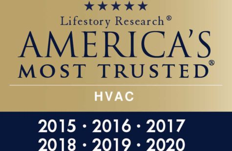 America's Most Trusted Logo
